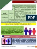 FICHA SEMANA 34  RECHAZAMOS LA VIOLENCIA POR RAZONES DE GÉNERO