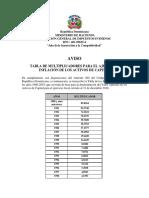 Tabla de multiplicadores para el ajuste por inflacion de los activos de capital