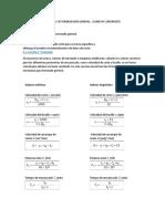 Fórmulas y definiciones en torneado general SANDVIK WORD