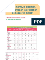 Les-aliments-la-digestion-l'absorption-et-protection-de-lappareil-digestif (2).pptx