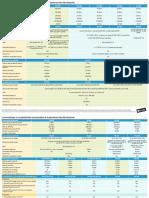 summary-specsheet-FR