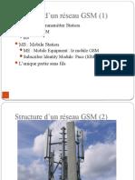 3-gsm.pptx