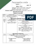Fiches d'Expression Orale Français 6 Ème Année Primai