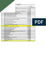 Seguimiento Silábico Costo (2 semestre)