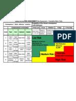 Risk Matrix Chart