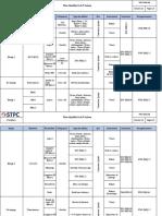 Copie de PRC-SMQ-06 Plan qualité U.A.P Cu V14