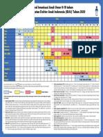 Jadwal-Imunisasi-2020-final(1).pdf
