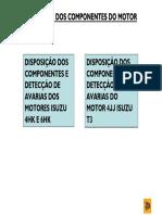 504482-20091126-135616-Isuzu Tier3 presentation 3 PT