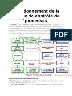 Fonctionnement de la boucle de contrôle de processus