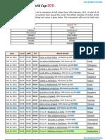 ICC Worldcup Schedule 2011
