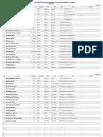 Tentative List of participants