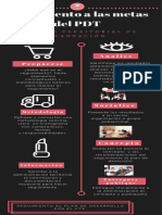 Infografía para CTP para hacer seguimiento a PDT