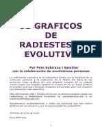 53 Gráficos de Radiestesia Evolutiva en español