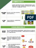 入選企業違規與回應整理.pptx