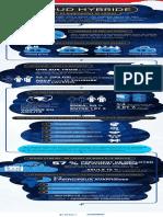EMC+Infographic FR