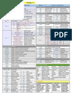 Aide-memoire-html5.pdf
