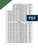 400m Pace Chart.pdf