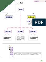 E1_独中高中经济学_上册概念图.pdf