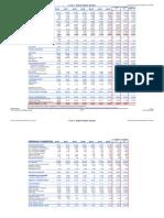 Bnm - Analisis Condicion Financier A 1996-Dic 2000
