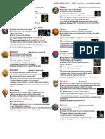 2020.07.21 AoE II DE - Guia rapida de civilizaciones_Español