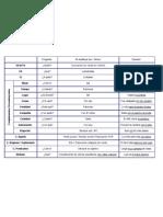 Complementos del verbo TABLA