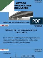 METODO DE DEFORMACIONES ANGULARES