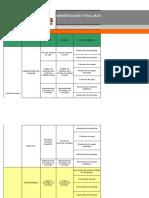 GA-FM01 Matriz aspectos e impactos ambientales