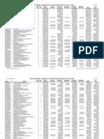 Bnm - Comparativo de Clasificaciones de Riesgo Nov01 - Nov00