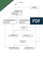 td-pattern.pdf