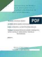 CUADRO COMPARATIVO Y SESIÓN DE APRENDIZAJE EVALUADA. (2)