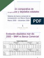 Bnm - Presentación comparativa depositos estatales