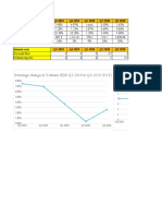 Data for analyzing and predict Vietnam Interest Rate in 2020