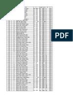 Data Perhitungan Loading