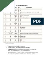 Alphabet + principe de déclinaison.pdf