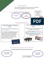 résumé de droit de SA.pdf