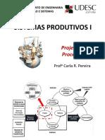 Aula 4 - Projeto de processos, produto e serviços