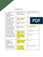 Cuentas situaciones a resolver -ICM -4° Economia y Administracion  (1)