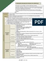 ULCERATION MUQUEUSE.pdf