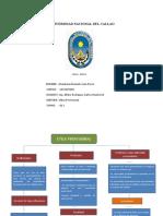 Mapa conceptual Etica Profesional