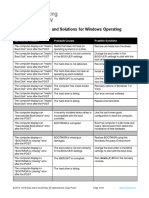 11.7.3.1 Advanced Problems and Solutions for Windows Operating Systems
