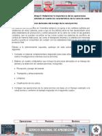 Evidencia Cuadro Comparativo Reconocer Operaciones Derivadas Manejo Canal Porcina