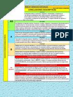 Conclusiones Descriptivas de Ciencias Sociales
