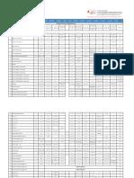 JADUAL-URP-2020.pdf