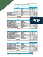 Alteração-Curricular-16-LEMT1.pdf