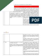 429016351-Identificar-Los-Componentes-de-Un-Sistema-Ambiental