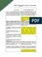 COMPARATIVO REFORMAS COIP