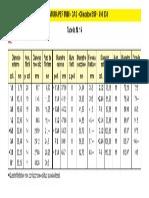 tabella_tecnica_15.pdf