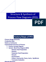 4 PFD Structure n Synthesis 2020 SSP.pdf