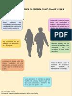 aspectos como padres y madres.docx