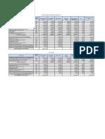 Resumen_inversión_PNSRokkk
